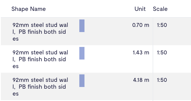 ConX | Blog | Drywall Calculator - Need Help Pricing Drywall Jobs?